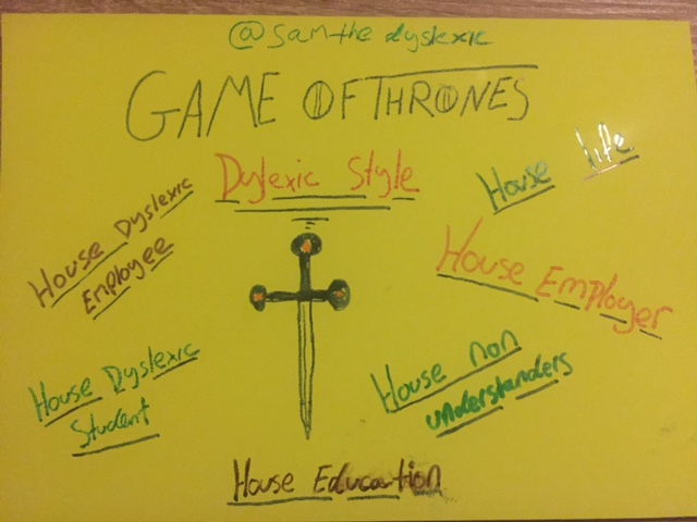 Dyslexic Game Of Thrones!!